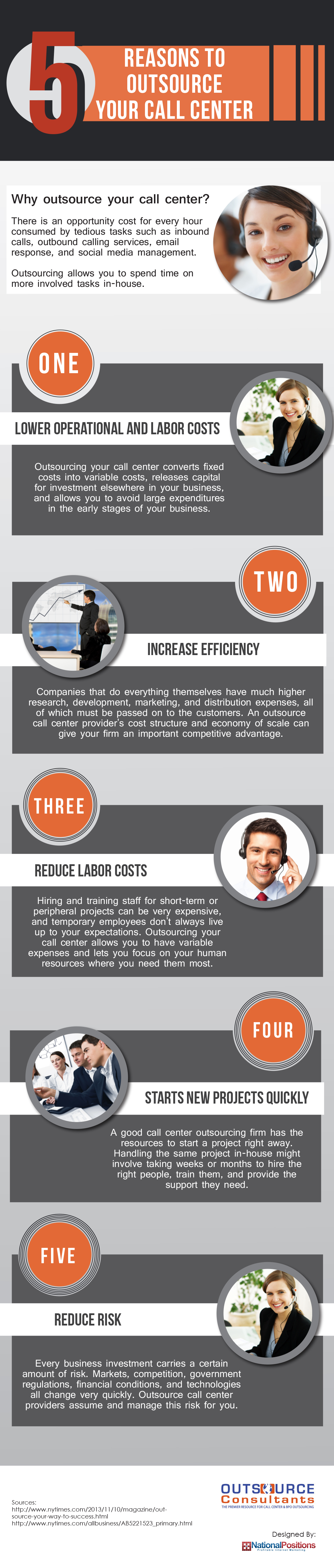 infographic_wireframe_outsourceconsultants_may_2014_new_edits_(1)_(1)
